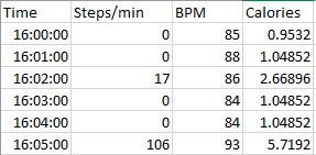 FitBit - .csv file showing step count data.png