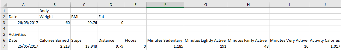 .csv file for daily summary of exported data.png