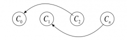 Example state 1.png